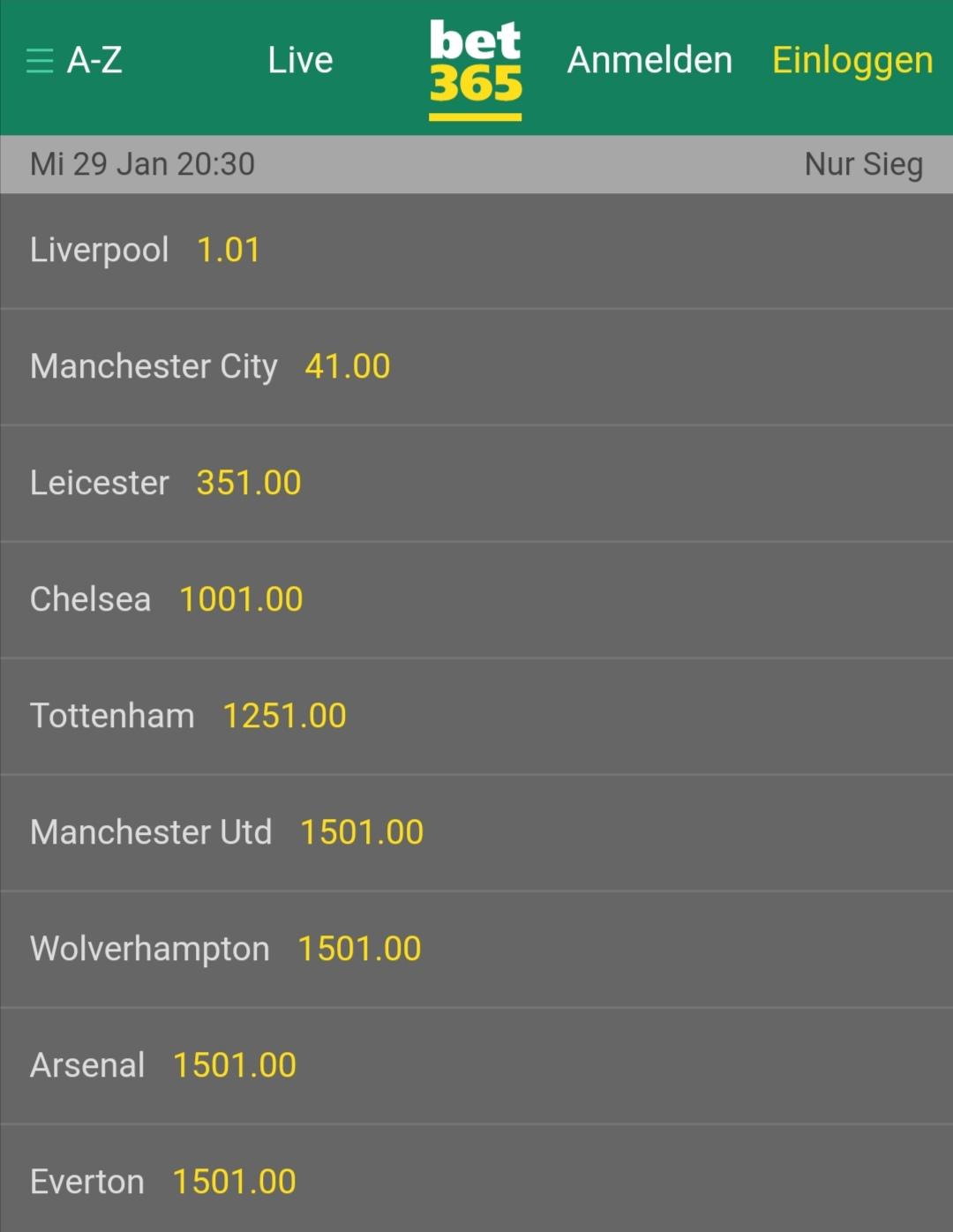 Premier League Meisterquoten