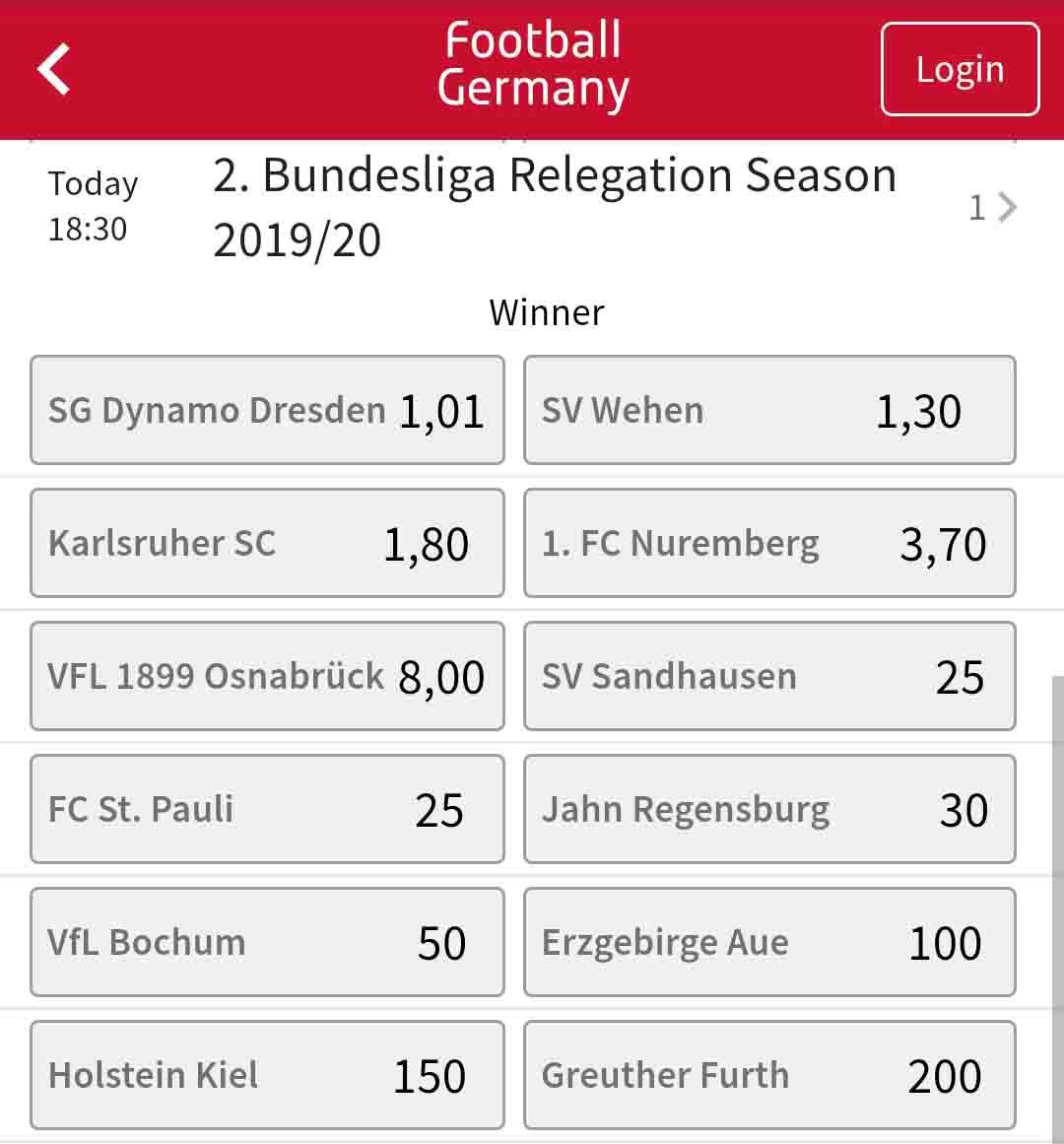 2. Bundesliga Absteiger 2020 Quoten