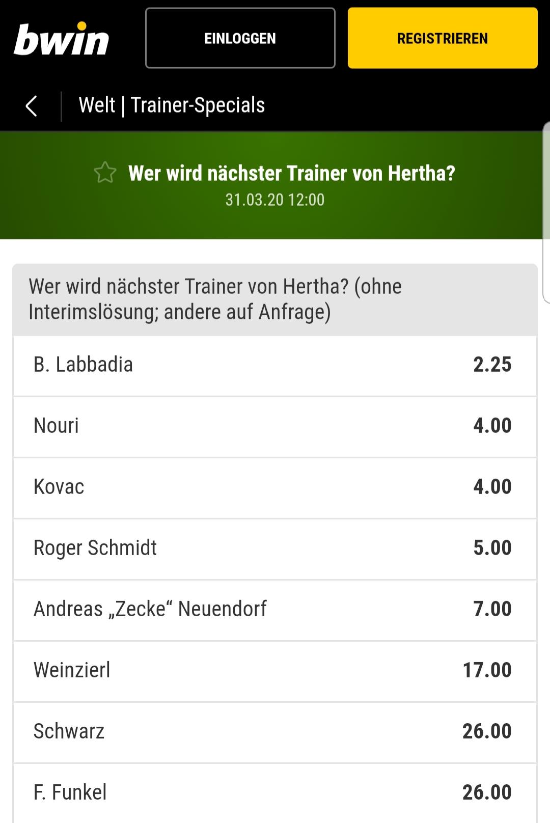 Neuer Hertha-Trainer Wettquoten