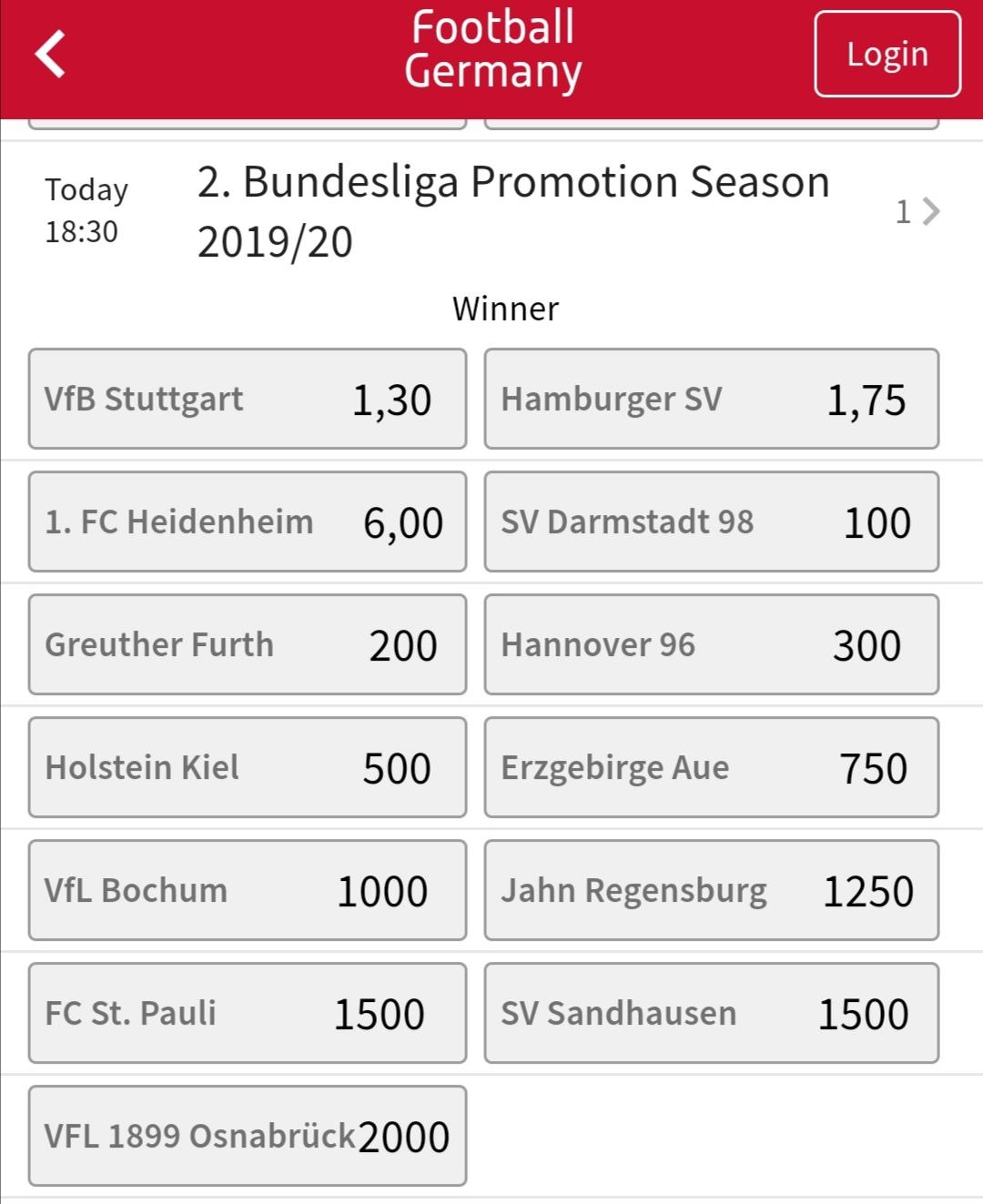 2. Bundesliga Aufstieg 2020 Quoten