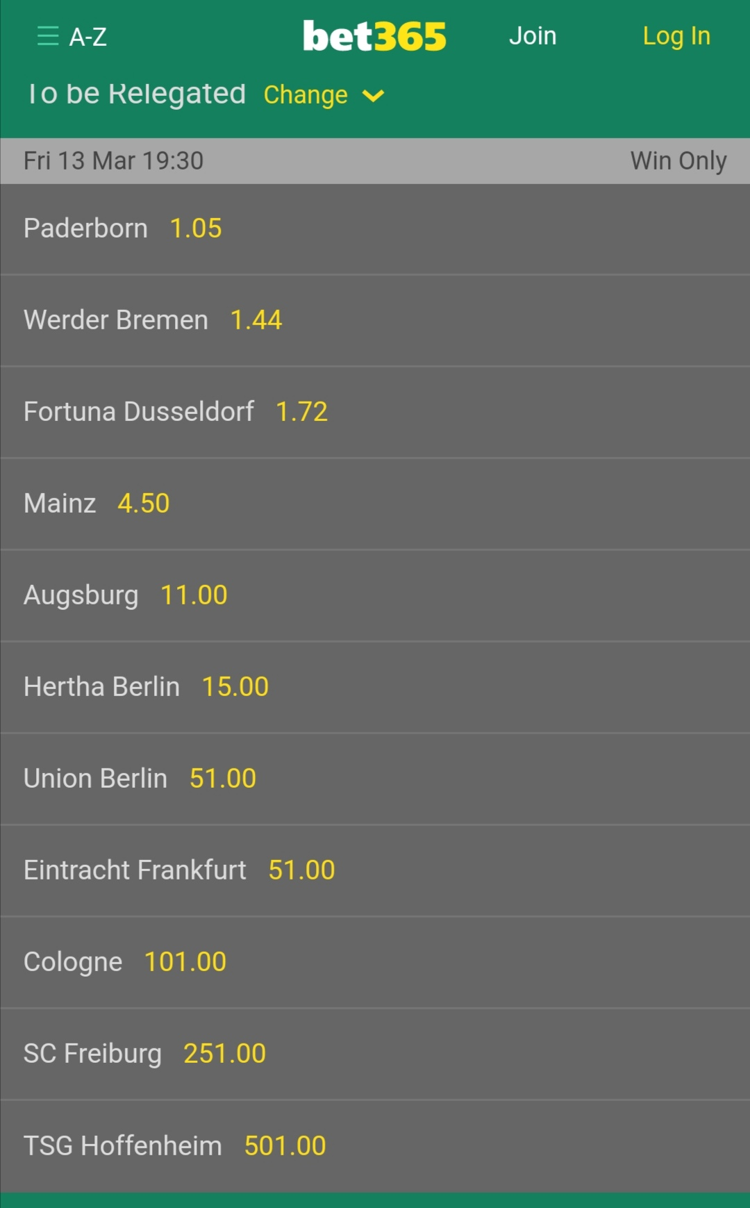 Bundesliga Absteiger Wettquoten