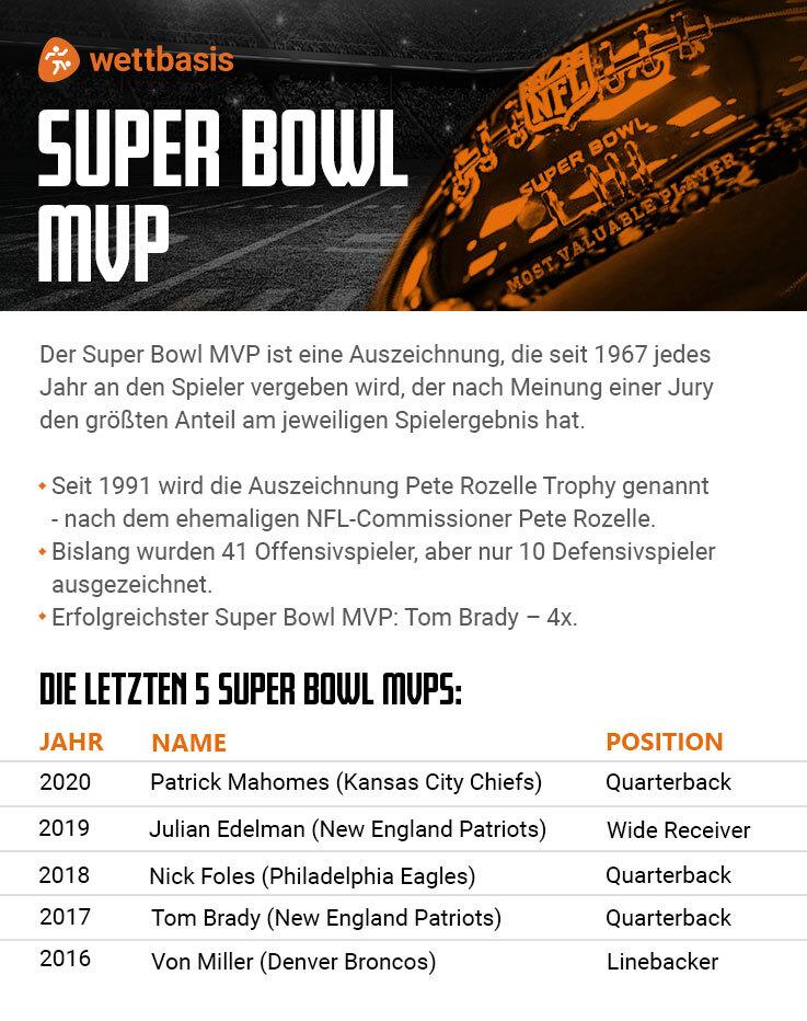 super bowl mvp 2021