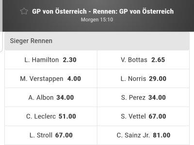 Wettquoten Formel 1