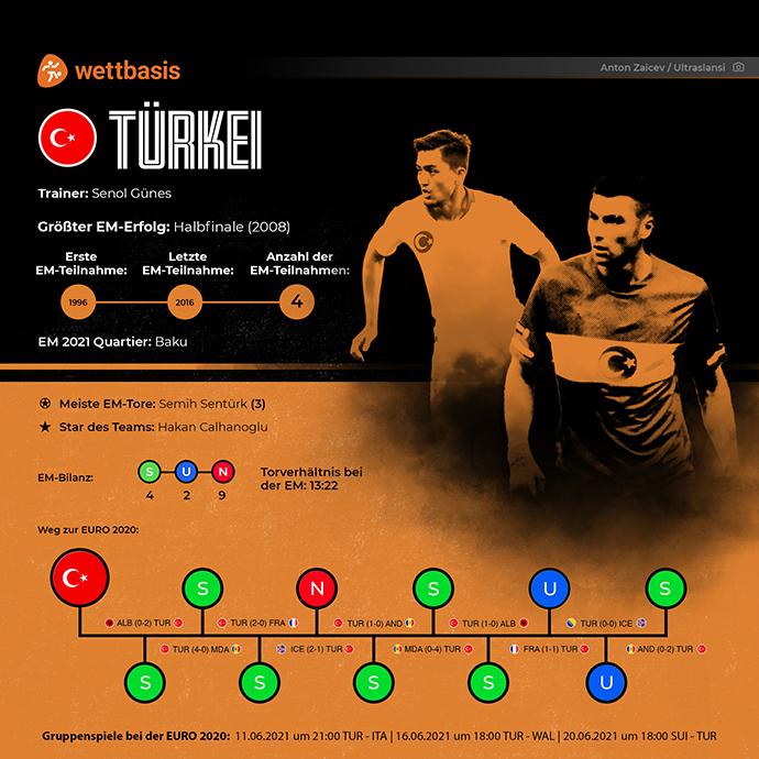 EM 2021 Team Türkei
