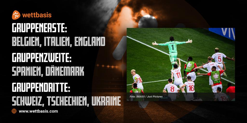 EM 2021 Viertelfinale